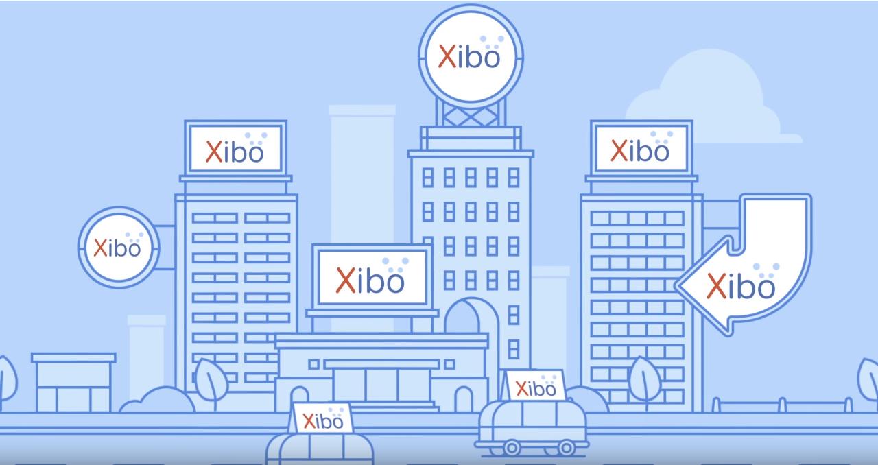 Xibo | Lösungen | Unitas Network GmbH